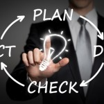 PDCA cycle - quality control